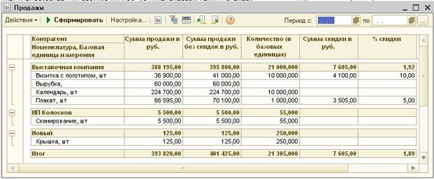 Как сделать отчет по продажам в 1с 82 по менеджеру