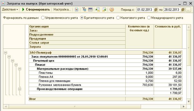 Бухгалтерские услуги принимаемые расходы трудовой договор с главным бухгалтером ип скачать