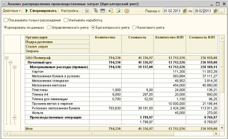 44 план счетов бухгалтерского учета и его назначение